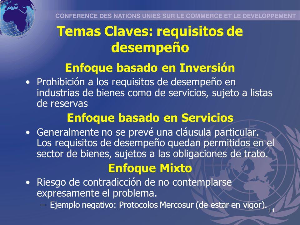 Temas Claves: requisitos de desempeño