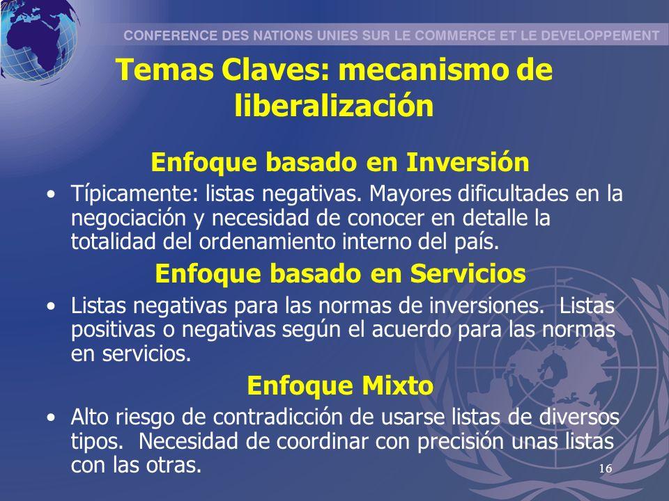 Temas Claves: mecanismo de liberalización