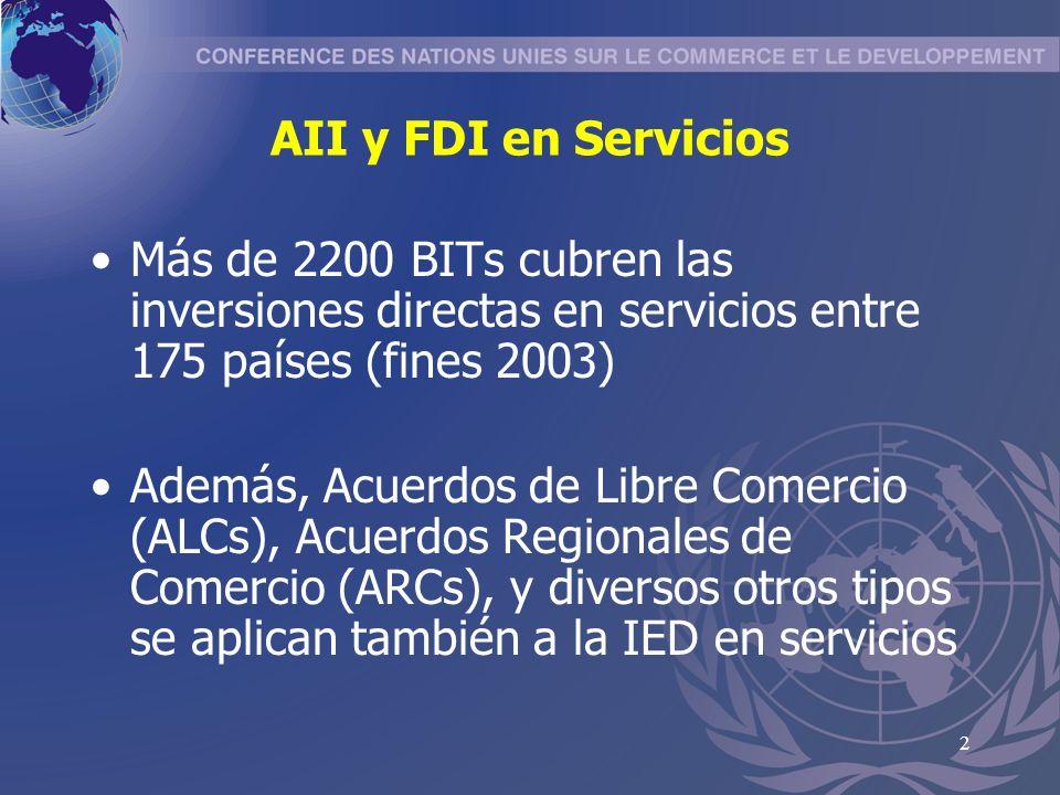 AII y FDI en Servicios Más de 2200 BITs cubren las inversiones directas en servicios entre 175 países (fines 2003)