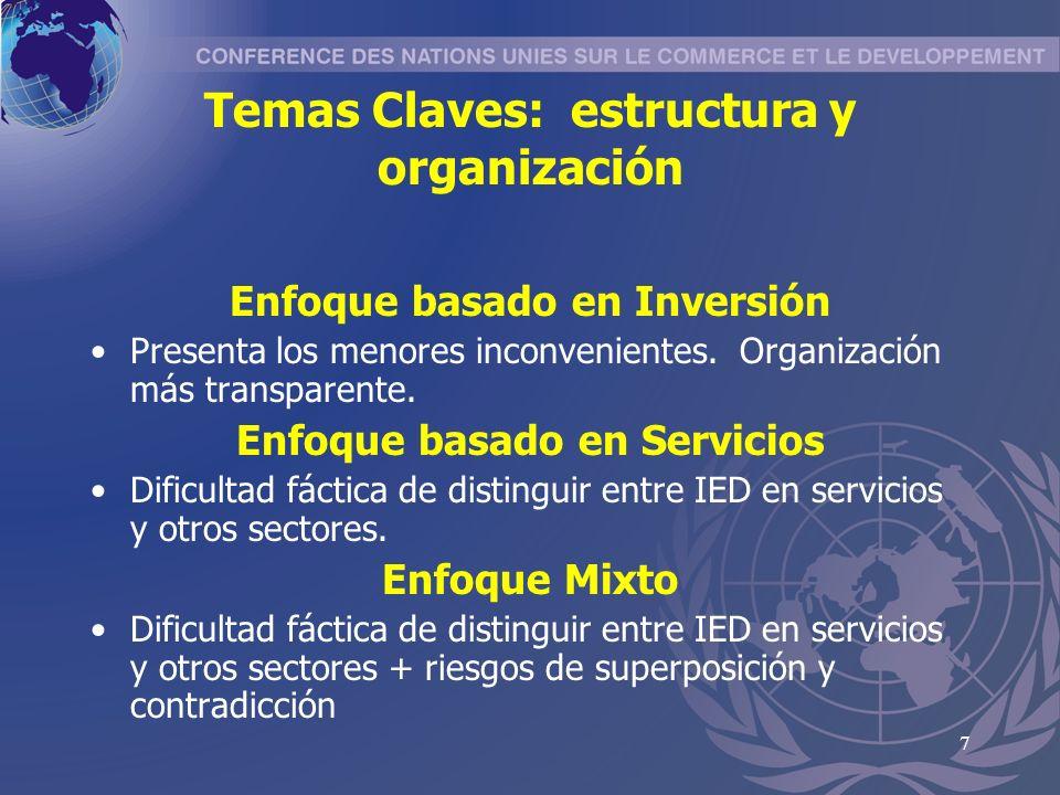 Temas Claves: estructura y organización