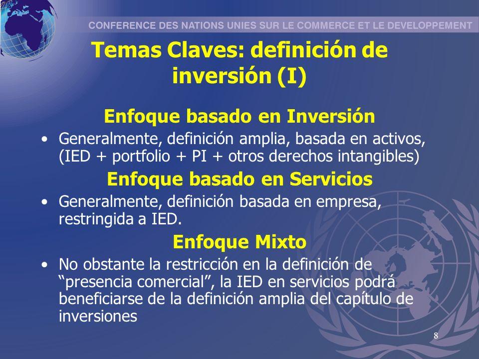 Temas Claves: definición de inversión (I)