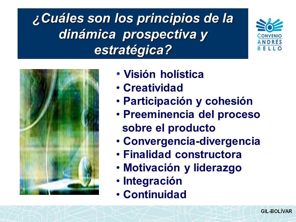 ¿Cuáles son los principios de la dinámica prospectiva y estratégica