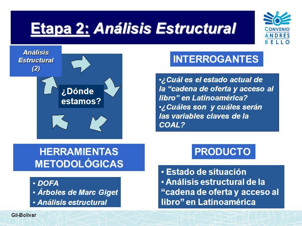 Etapa 2: Análisis Estructural
