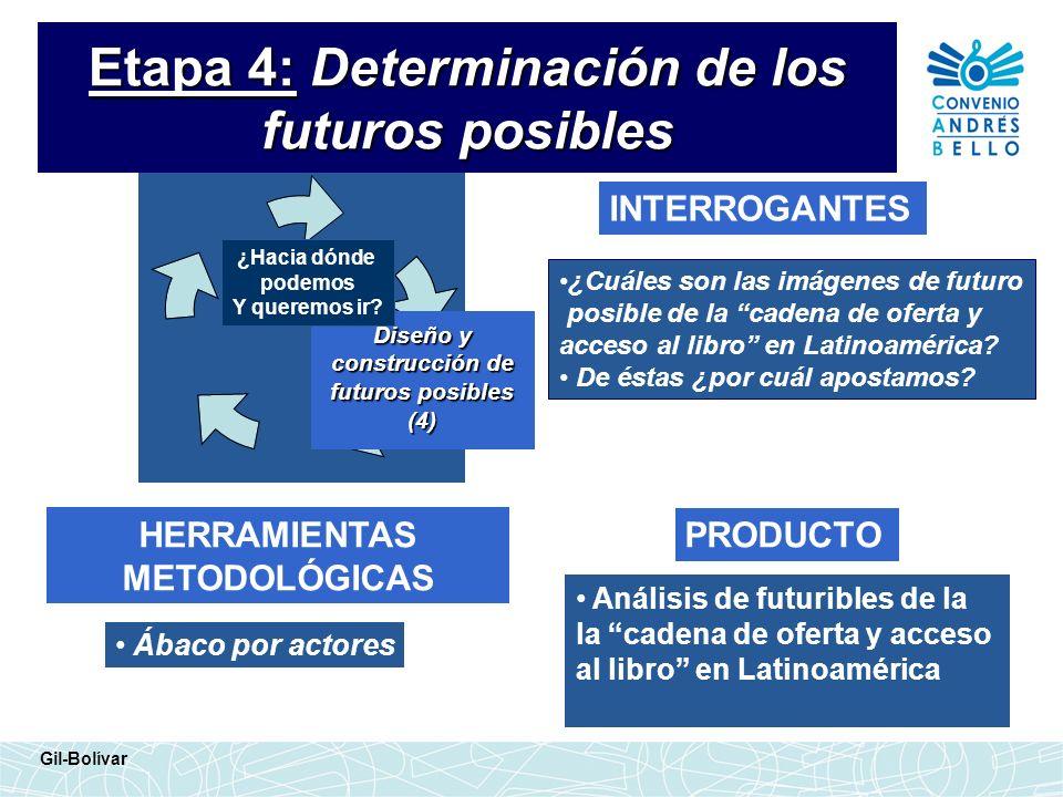 Etapa 4: Determinación de los futuros posibles