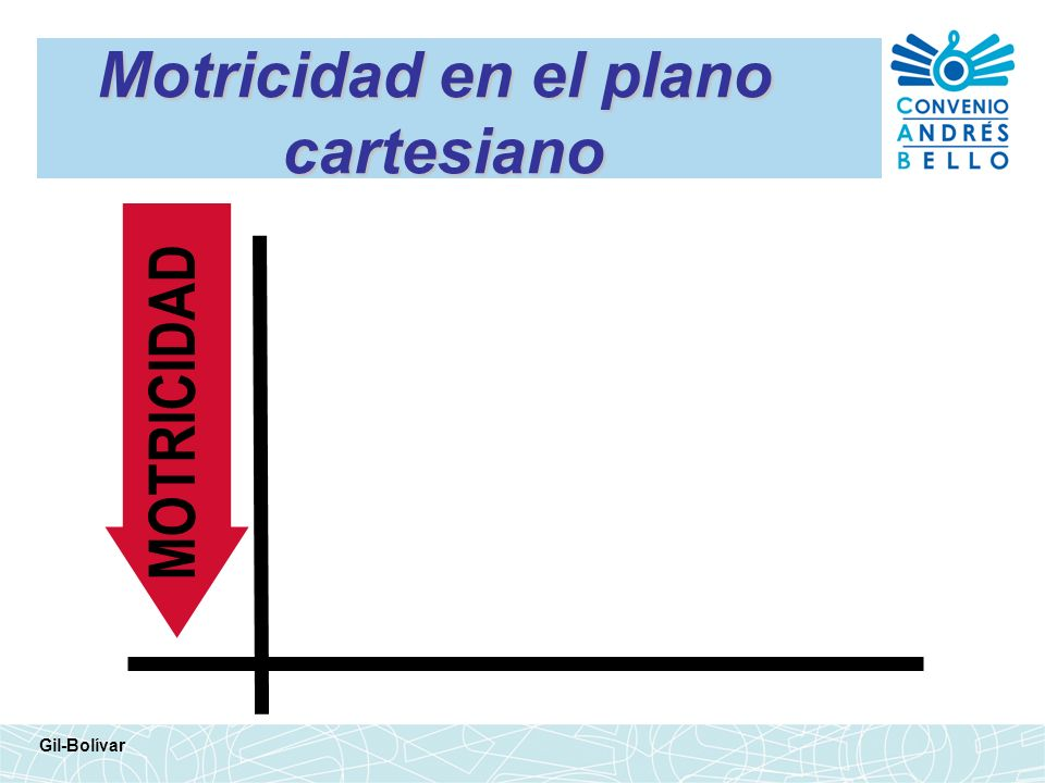 Motricidad en el plano cartesiano MOTRICIDAD Gil-Bolívar