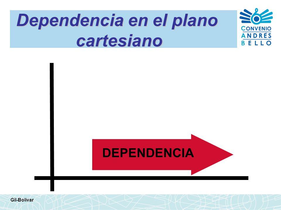 Dependencia en el plano