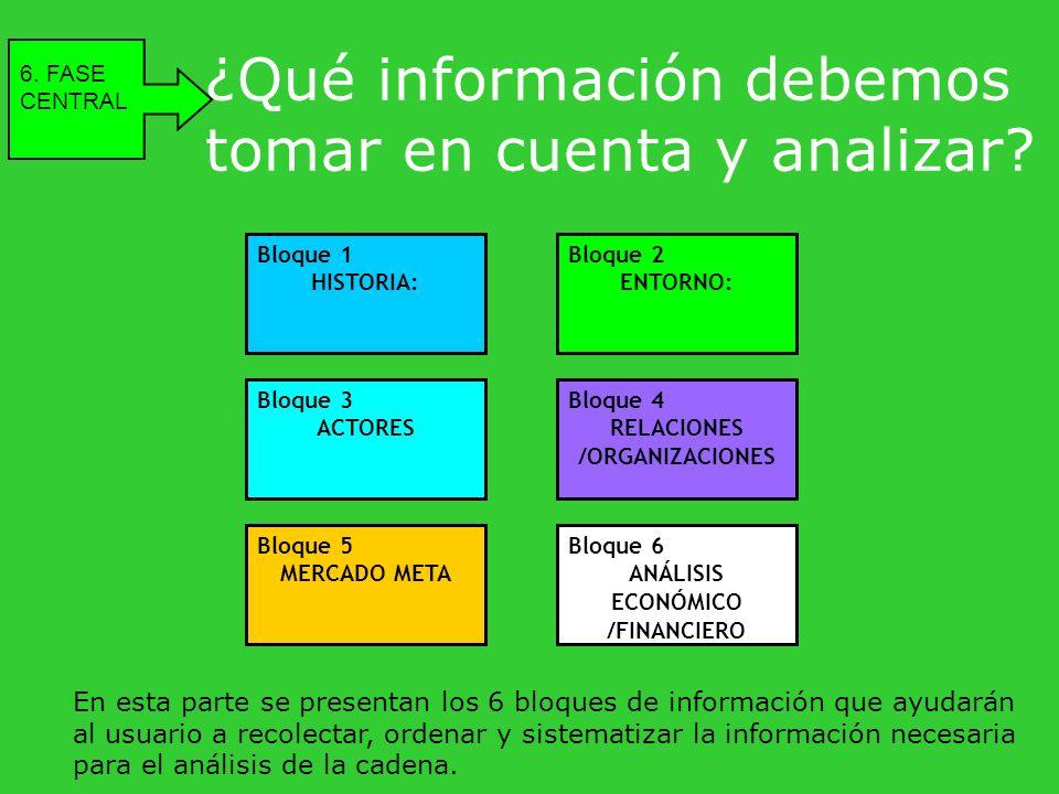 ¿Qué información debemos tomar en cuenta y analizar