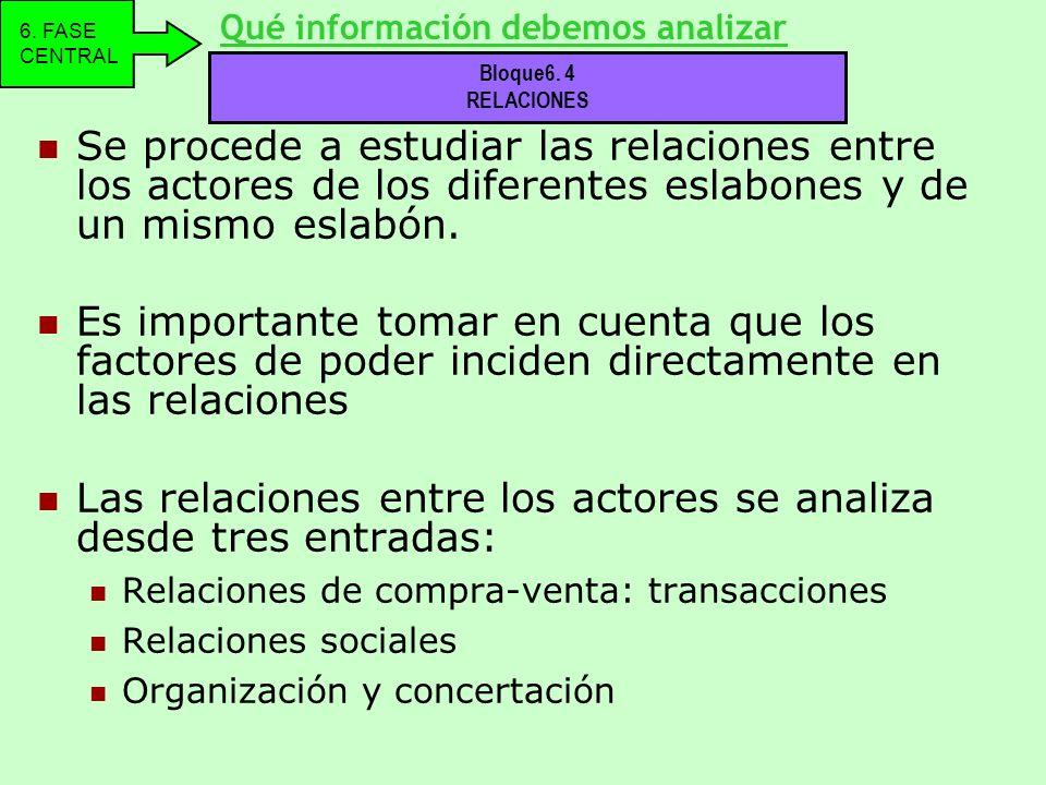 Las relaciones entre los actores se analiza desde tres entradas: