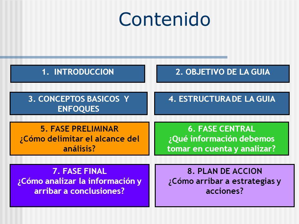 Contenido 1. INTRODUCCION 2. OBJETIVO DE LA GUIA
