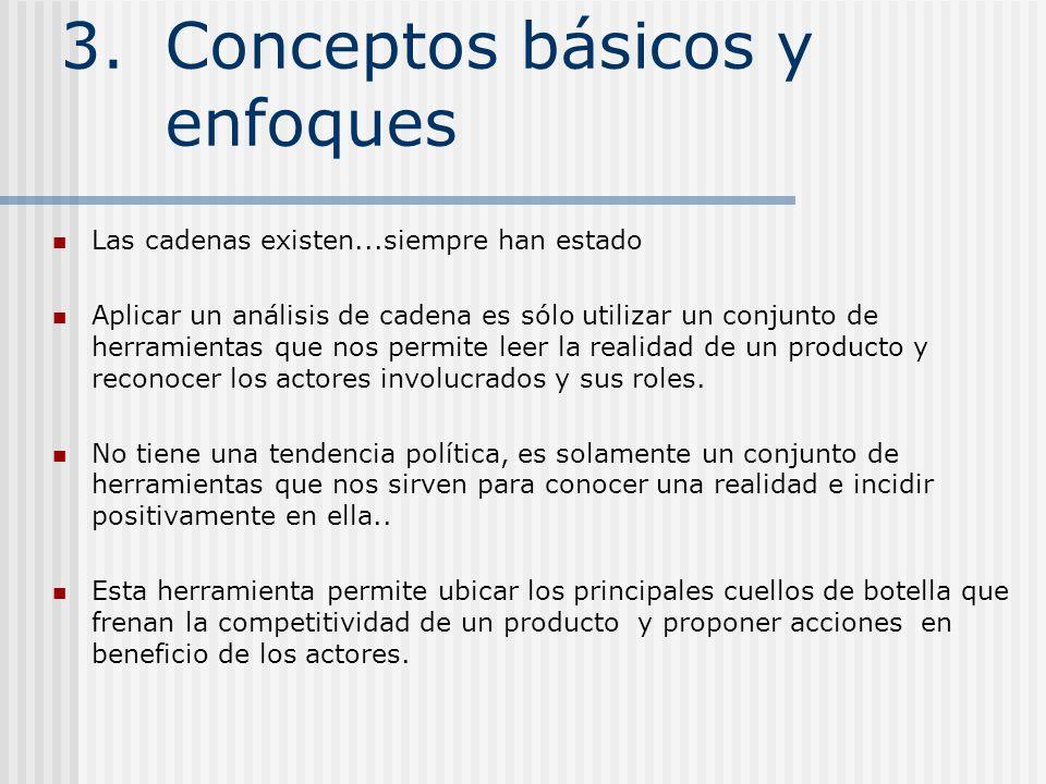 3. Conceptos básicos y enfoques