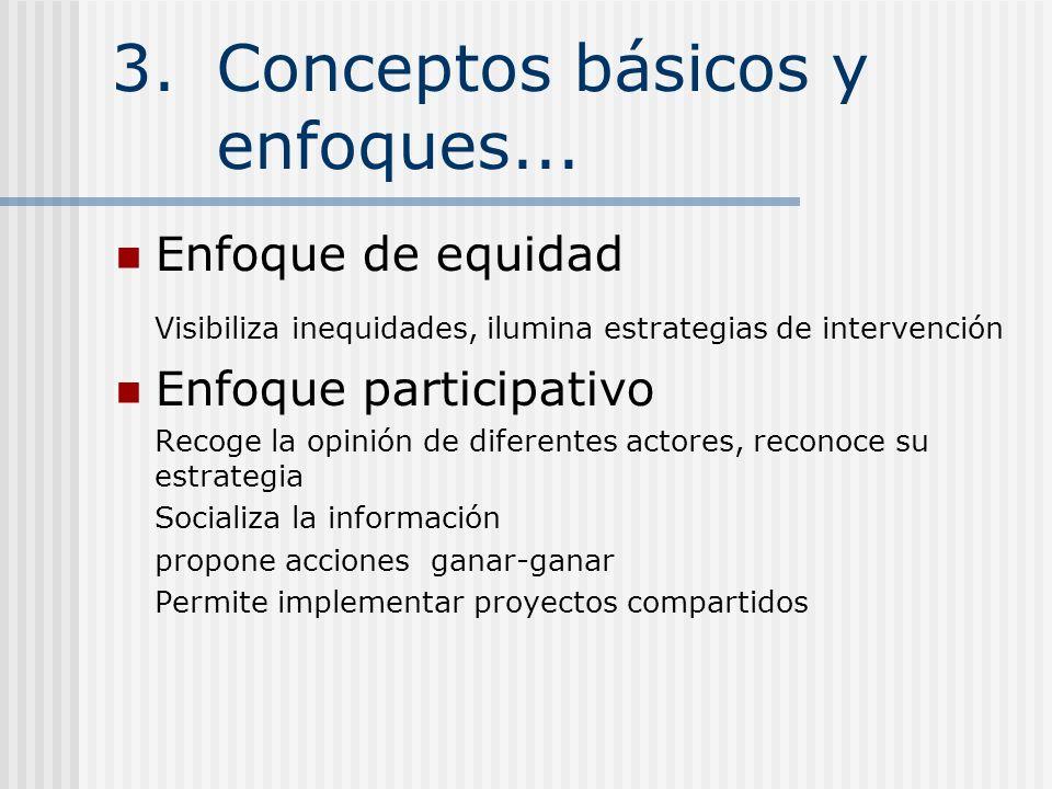 3. Conceptos básicos y enfoques...