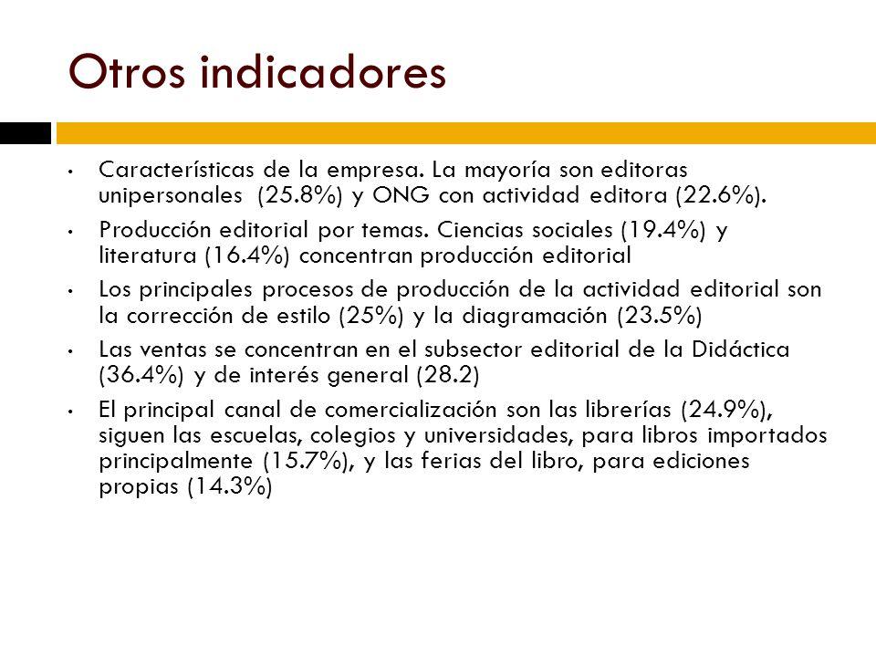 Otros indicadores Características de la empresa. La mayoría son editoras unipersonales (25.8%) y ONG con actividad editora (22.6%).