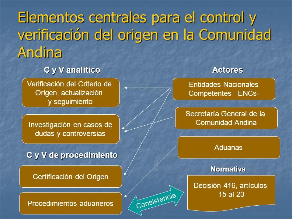 Elementos centrales para el control y verificación del origen en la Comunidad Andina