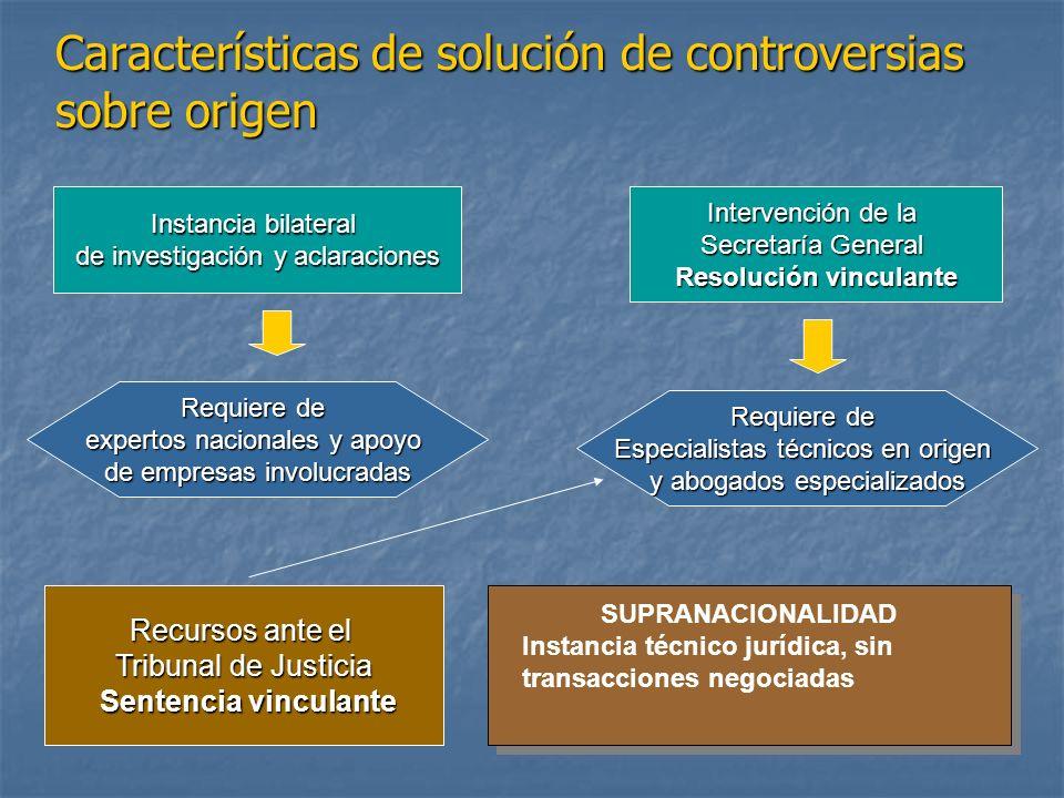 Características de solución de controversias sobre origen