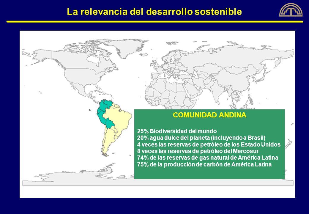 La relevancia del desarrollo sostenible