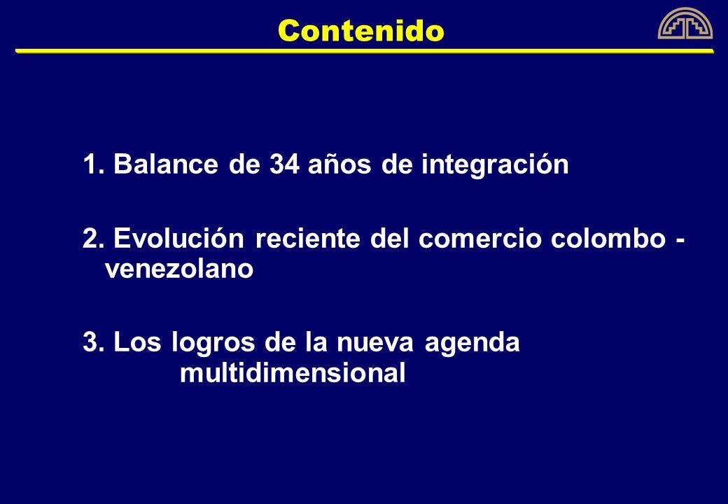 Contenido 1. Balance de 34 años de integración