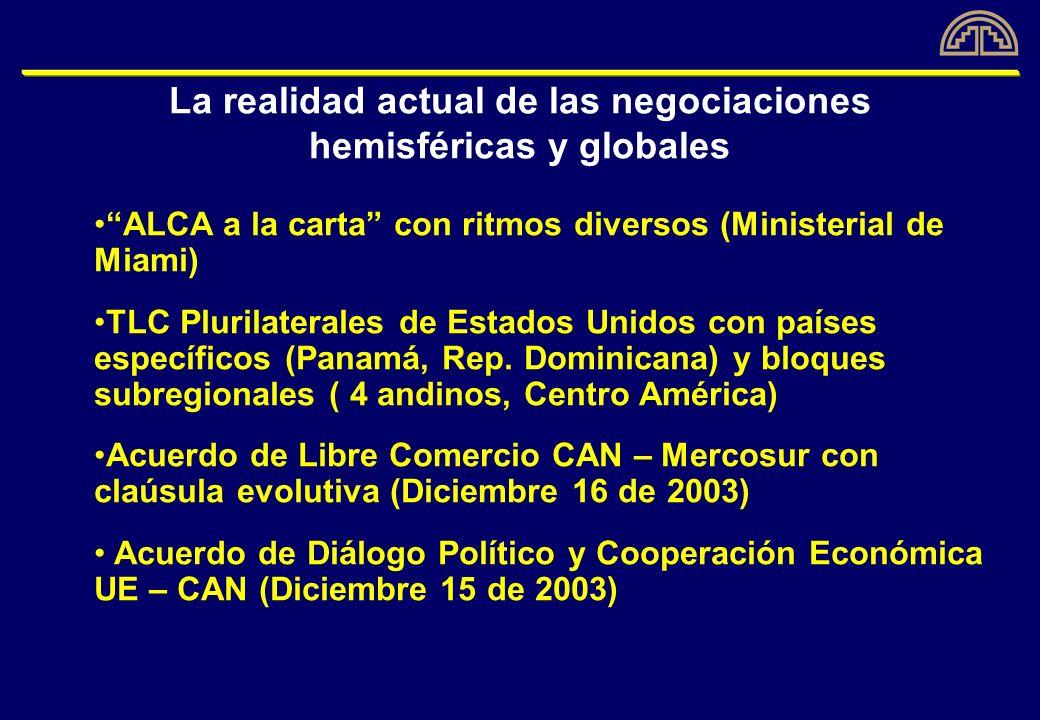 La realidad actual de las negociaciones hemisféricas y globales