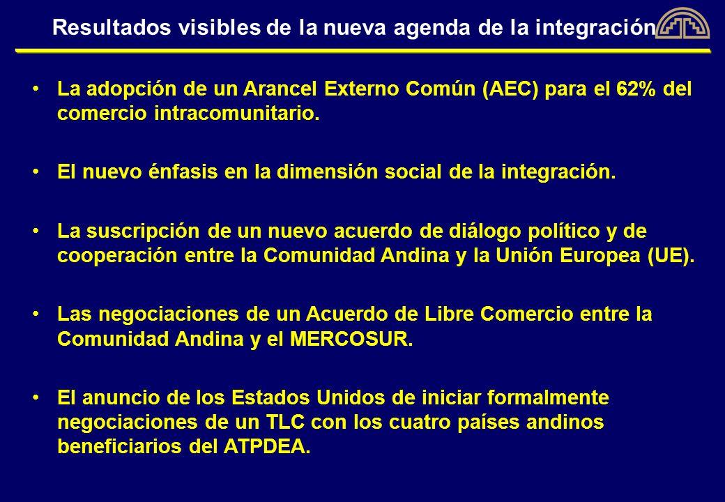 Resultados visibles de la nueva agenda de la integración