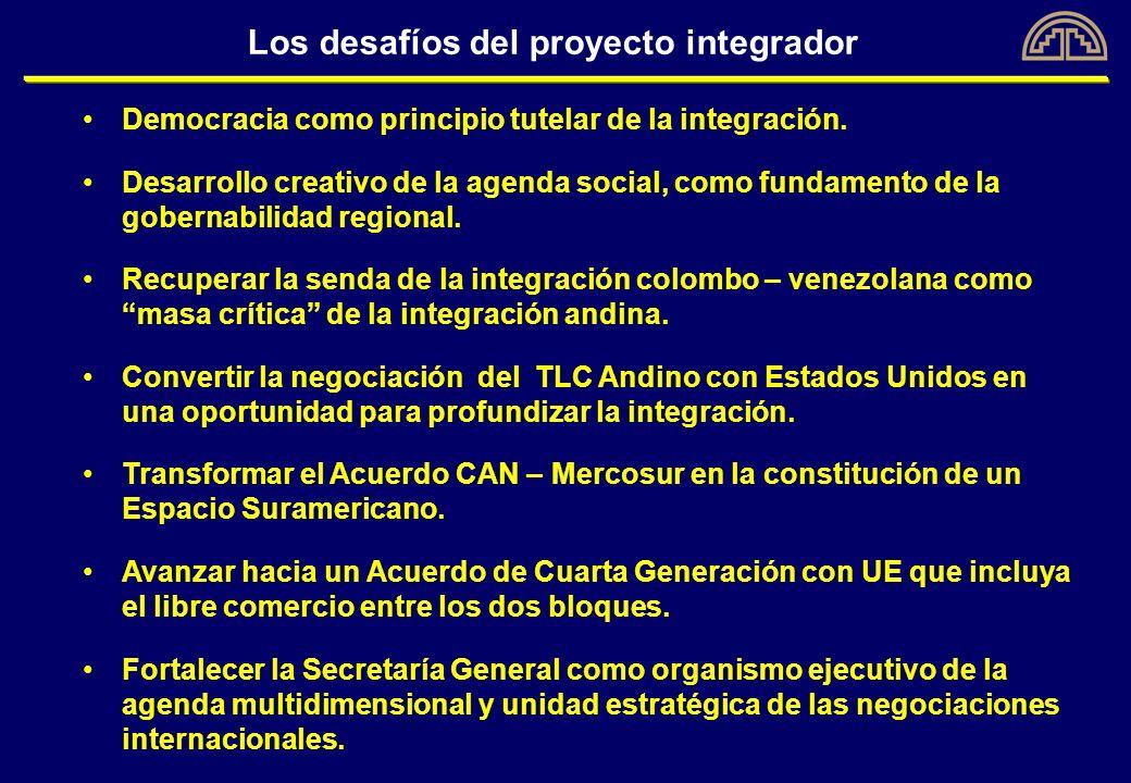 Los desafíos del proyecto integrador