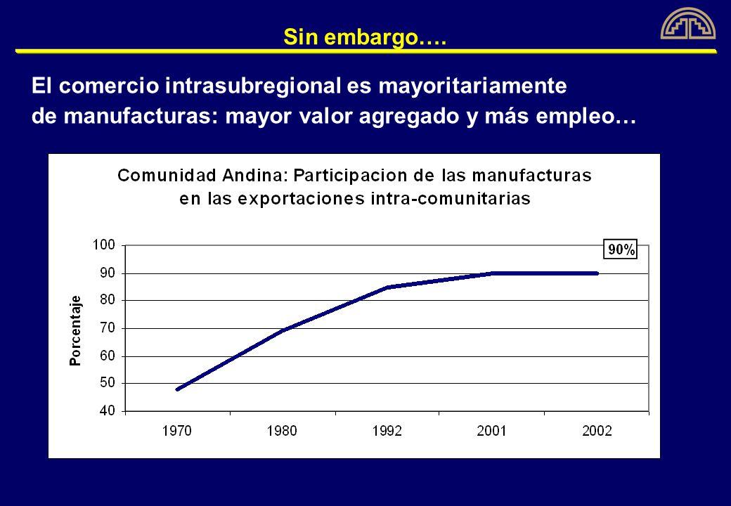 Sin embargo….El comercio intrasubregional es mayoritariamente.