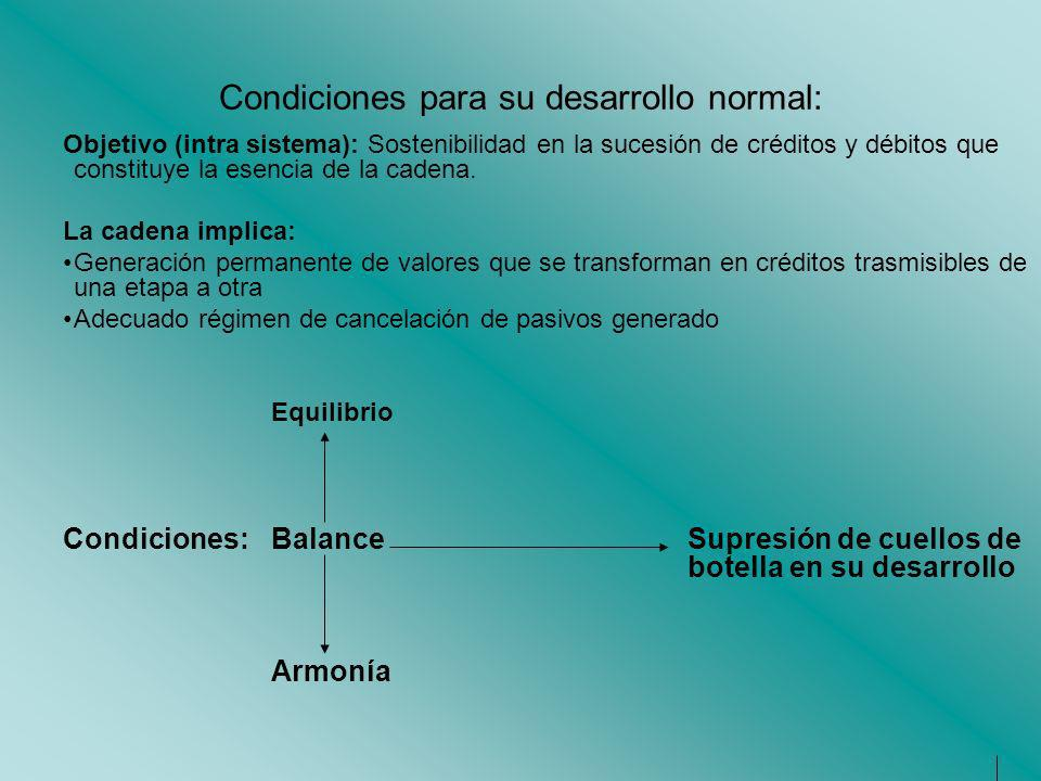 Condiciones para su desarrollo normal: