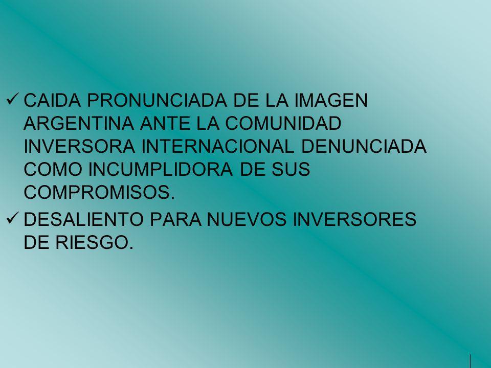 CAIDA PRONUNCIADA DE LA IMAGEN ARGENTINA ANTE LA COMUNIDAD INVERSORA INTERNACIONAL DENUNCIADA COMO INCUMPLIDORA DE SUS COMPROMISOS.