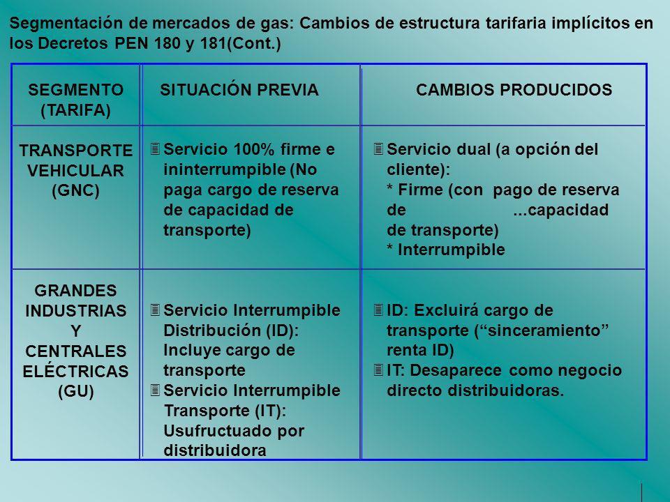 GRANDES INDUSTRIAS Y CENTRALES ELÉCTRICAS (GU)