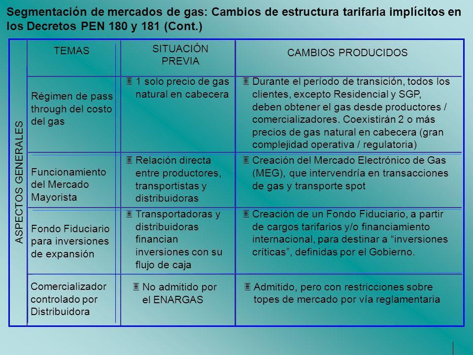 los Decretos PEN 180 y 181 (Cont.)