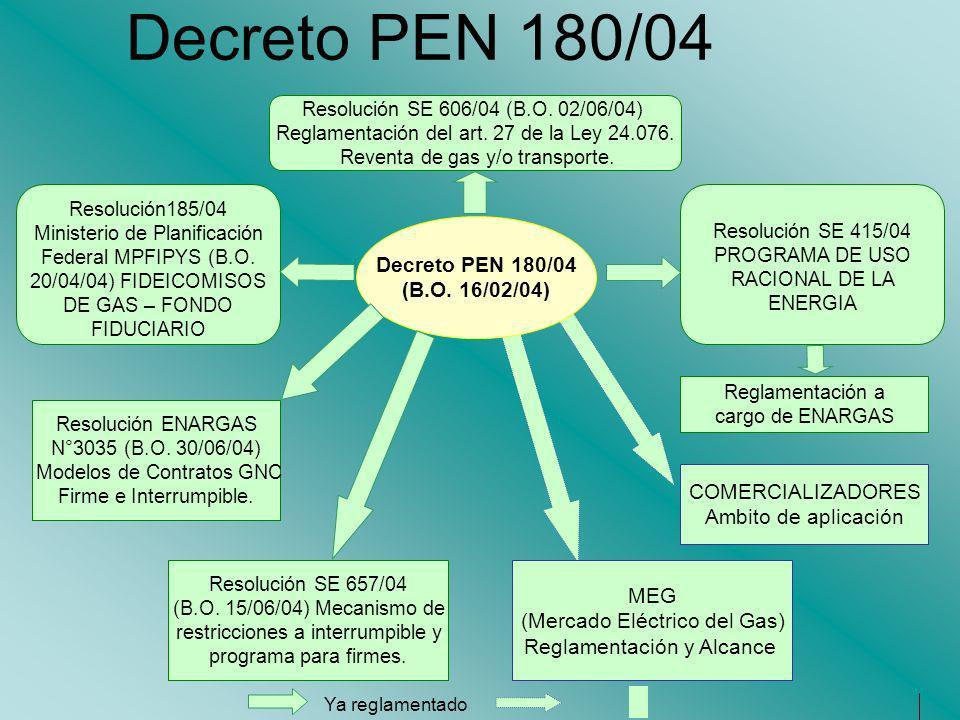 Decreto PEN 180/04 Decreto PEN 180/04 (B.O. 16/02/04)