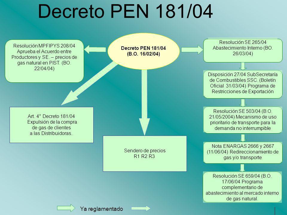 Resolución SE 265/04 Abastecimiento Interno (BO. 26/03/04)