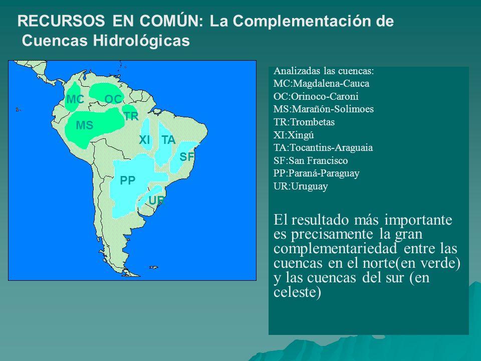 RECURSOS EN COMÚN: La Complementación de Cuencas Hidrológicas