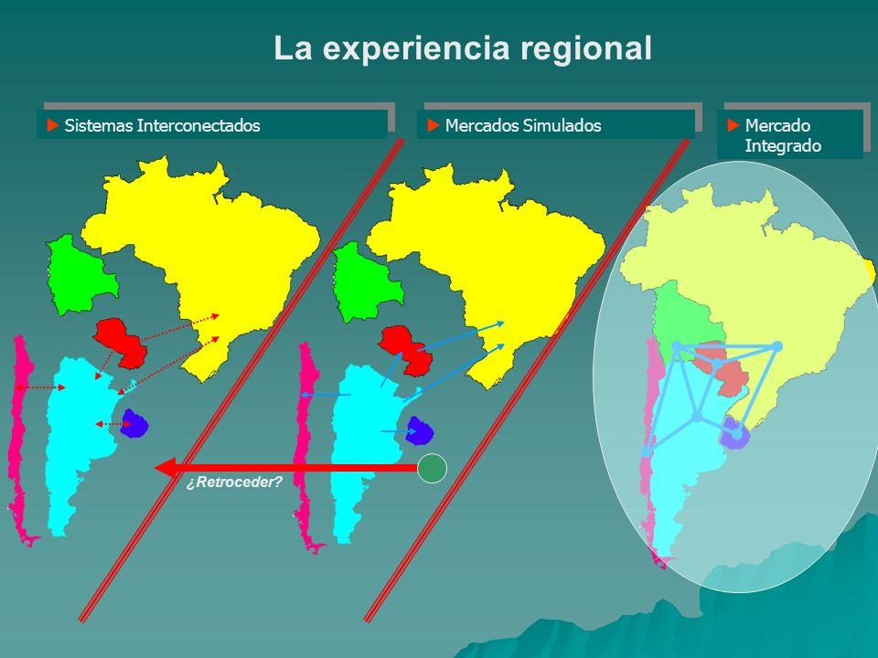 La experiencia regional