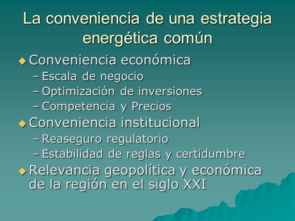 La conveniencia de una estrategia energética común