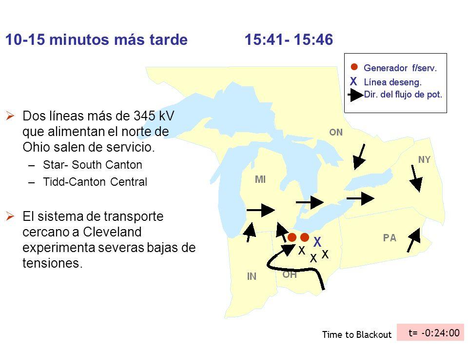 10-15 minutos más tarde 15:41- 15:46 Dos líneas más de 345 kV que alimentan el norte de Ohio salen de servicio.