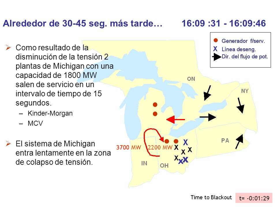 Alrededor de 30-45 seg. más tarde… 16:09 :31 - 16:09:46