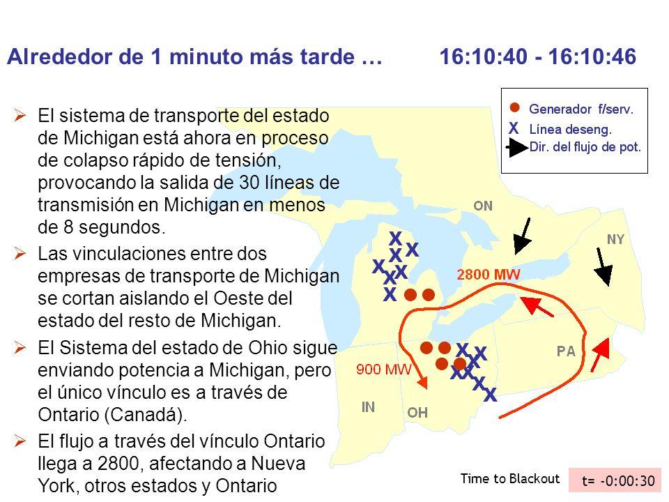 Alrededor de 1 minuto más tarde … 16:10:40 - 16:10:46