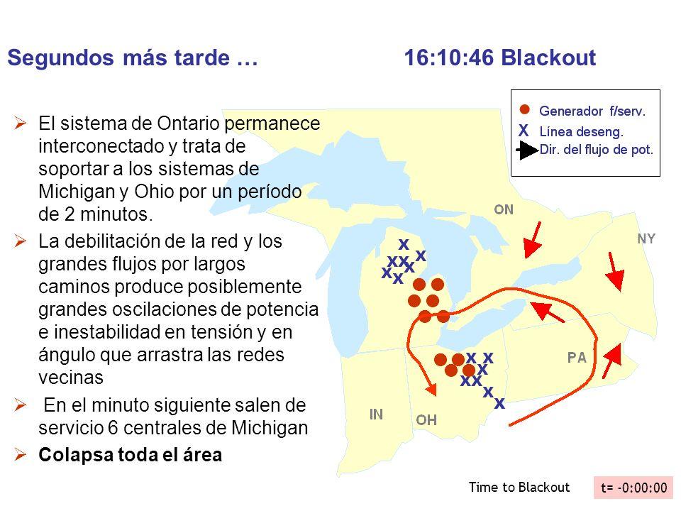 Segundos más tarde … 16:10:46 Blackout