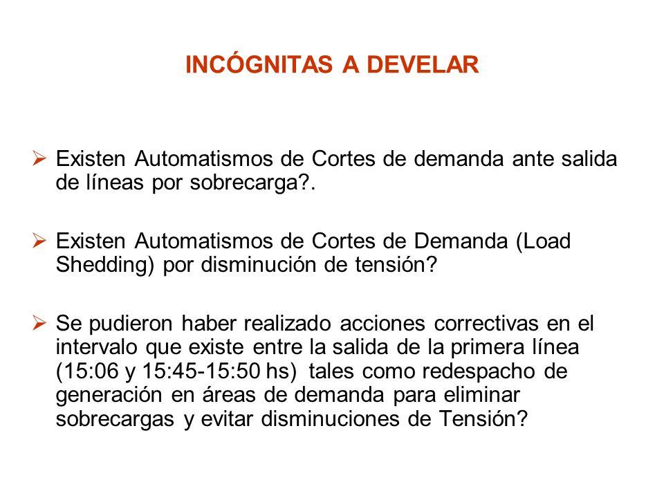 INCÓGNITAS A DEVELAR Existen Automatismos de Cortes de demanda ante salida de líneas por sobrecarga .