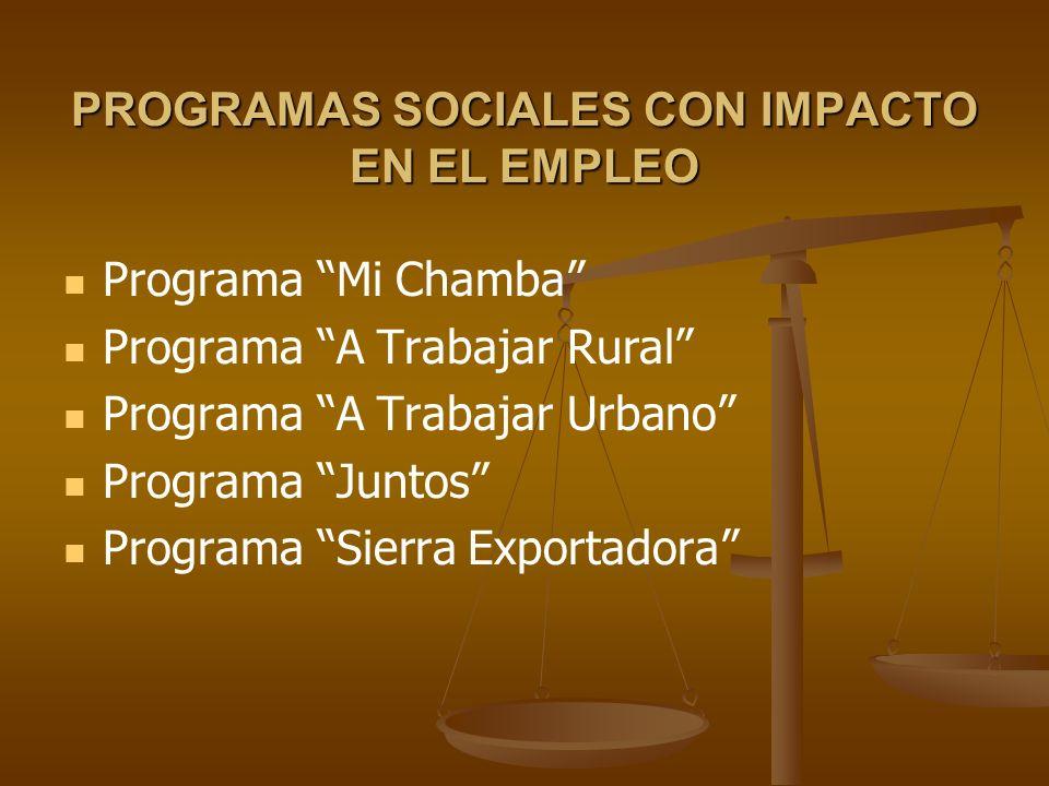 PROGRAMAS SOCIALES CON IMPACTO EN EL EMPLEO
