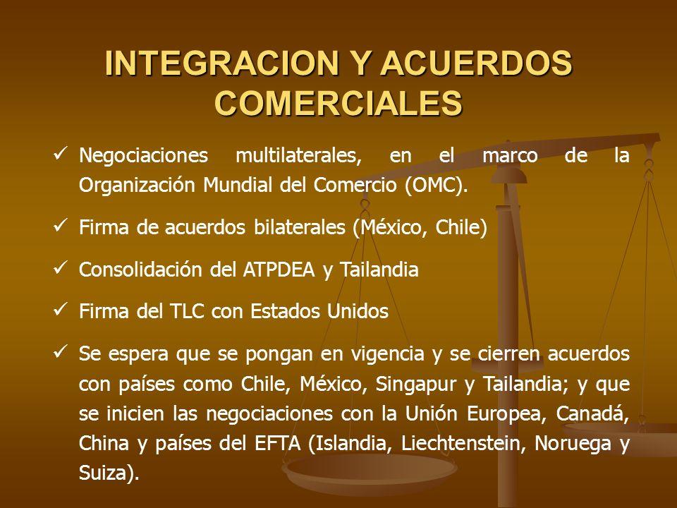 INTEGRACION Y ACUERDOS COMERCIALES