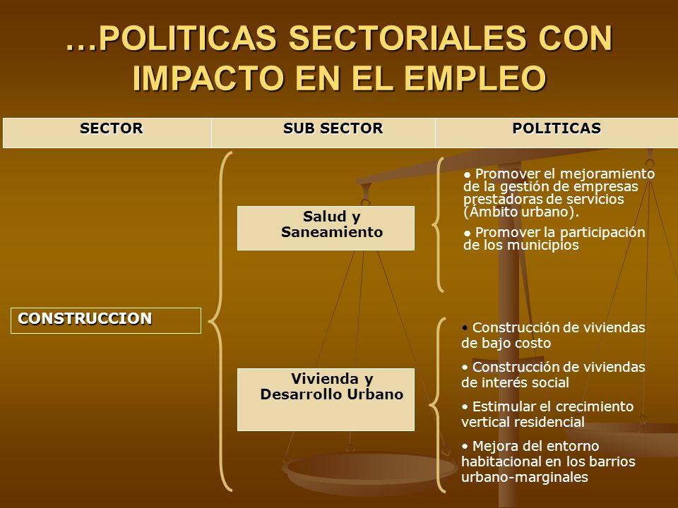 …POLITICAS SECTORIALES CON IMPACTO EN EL EMPLEO