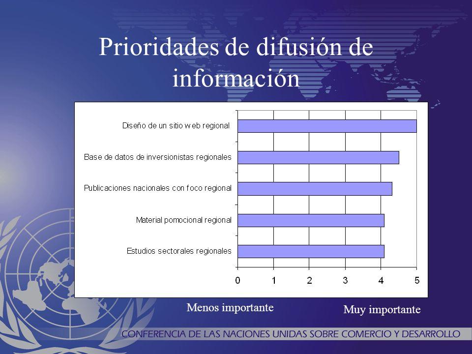 Prioridades de difusión de información
