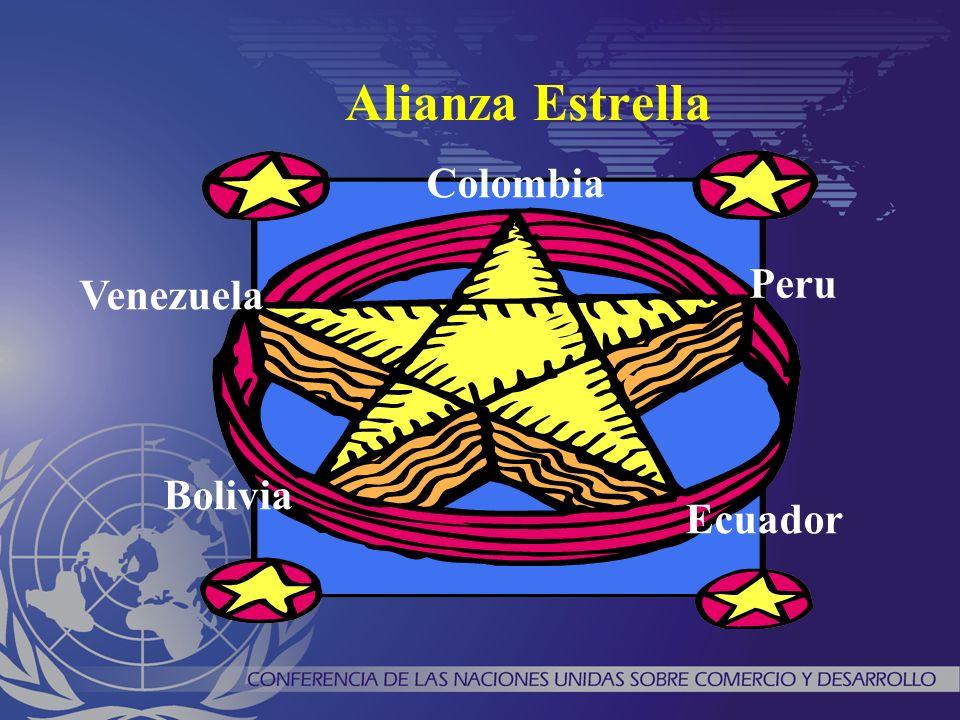 Alianza Estrella Colombia Peru Venezuela Bolivia Ecuador