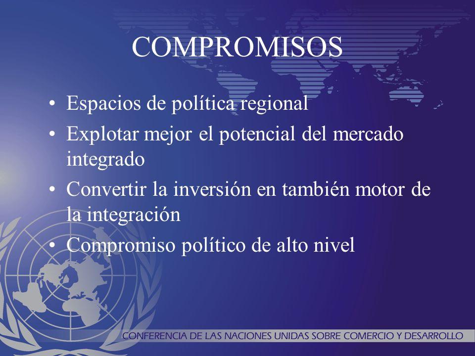 COMPROMISOS Espacios de política regional