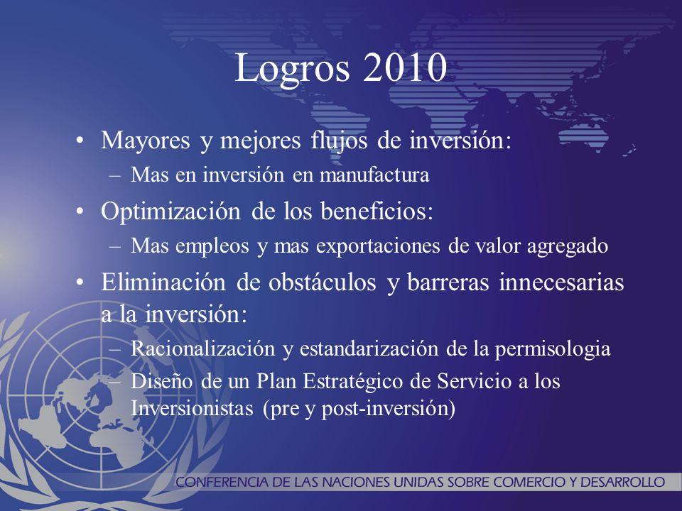 Logros 2010 Mayores y mejores flujos de inversión: