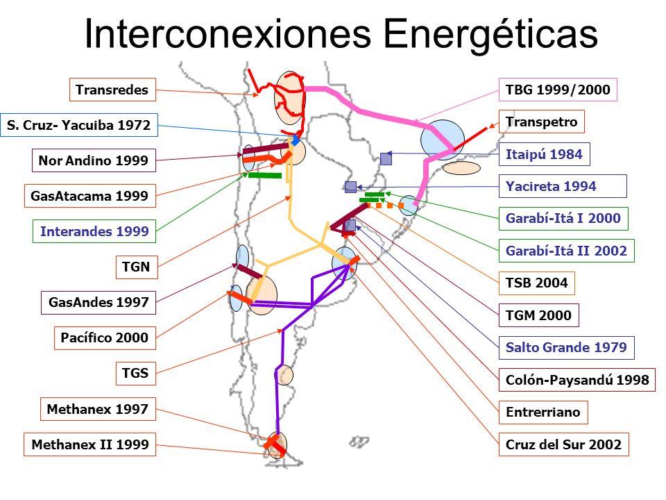 Interconexiones Energéticas