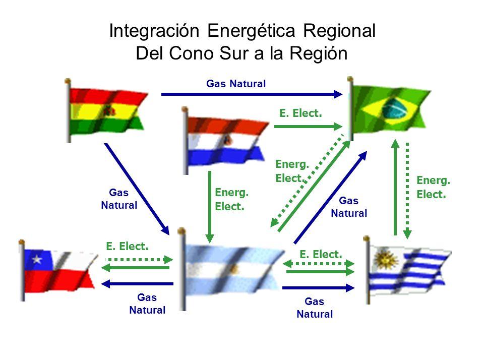 Integración Energética Regional Del Cono Sur a la Región