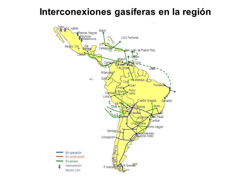 GASODUCTOS DE AMERICA LATINA Y EL CARIBE