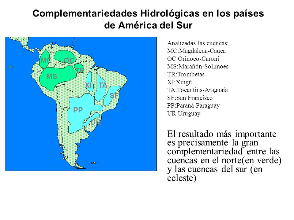 Complementariedades Hidrológicas en los países de América del Sur
