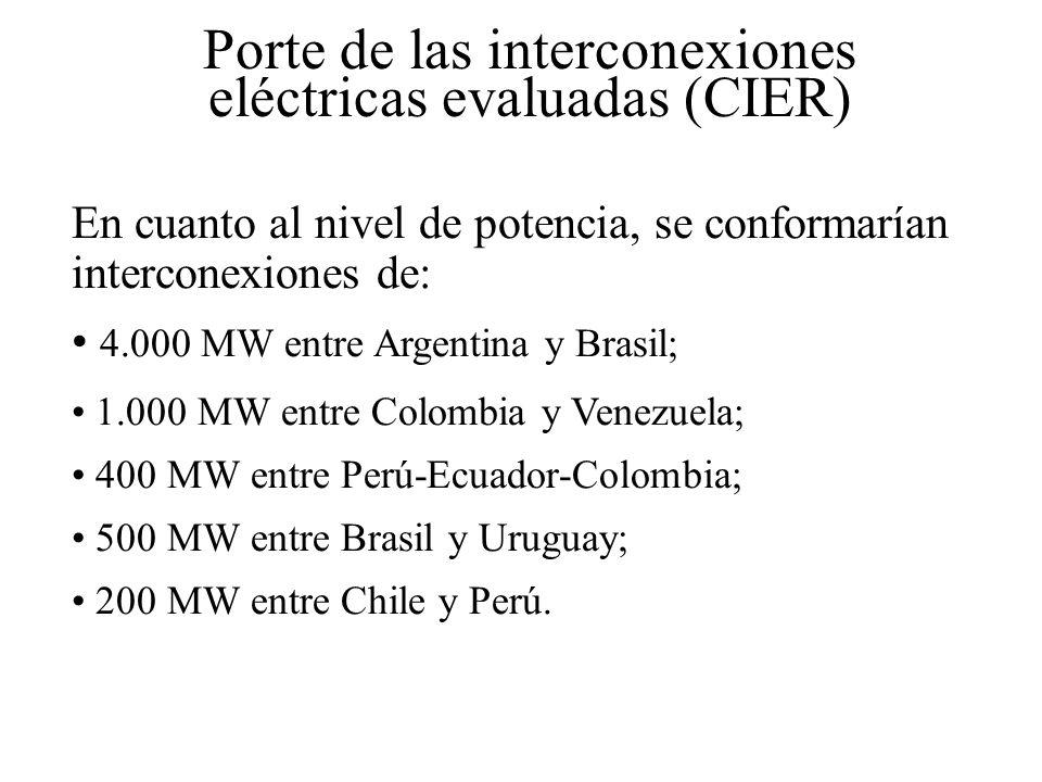 Porte de las interconexiones eléctricas evaluadas (CIER)